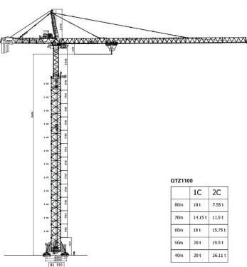 克瑞QTZ1100塔头系列塔式起重机