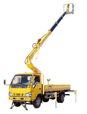 石煤机SMJ5051JGKQ18/SMJ5052JGKQ18型伸缩臂高空作业车