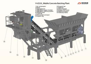 信达机械YHZD35混凝土搅拌站高清图 - 外观