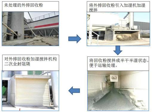 铁榔头机械jiashiji加湿机